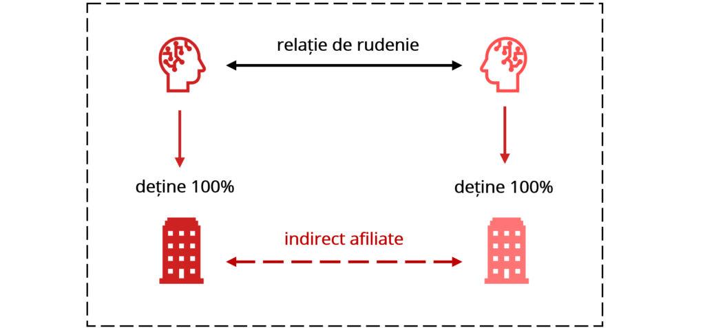 Afiliere-prin-relatie-de-rudenie-declaratia-394_1