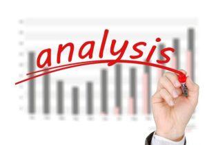 analize de risc